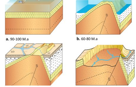 Extraordinary Geodiversity and Geoheritage Value of Erosional Cratersof the Negev Craterland
