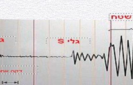 יחידת לימוד בנושא רעידות אדמה